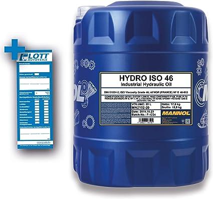 Mannol Hydro ISO 46 aceite mineral 20L mn2102 – 20: Amazon.es ...