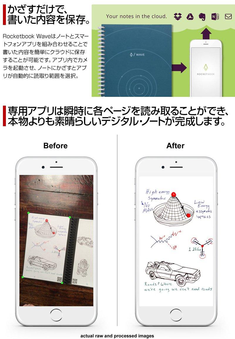 【全米が愛したスマートノート】ロケットブック ウェーブ Rocketbook Wave【電子ノート 電子手帳 メモ帳 キャンパスノート 学習ノート用として】(手帳サイズ)