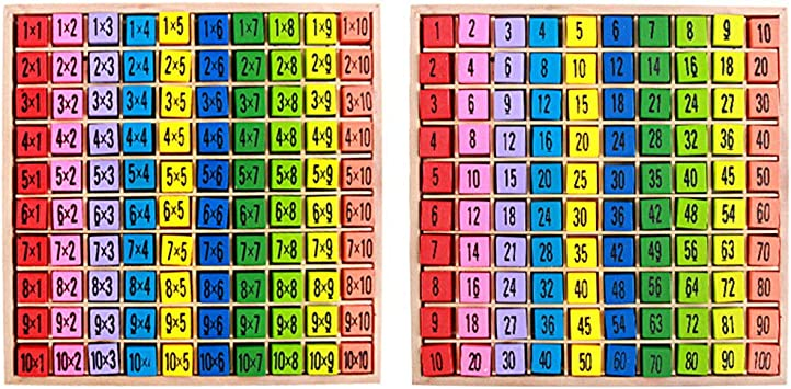 Guoyy Table De Multiplication En Bois Pour Enfants Puzzle Amazon