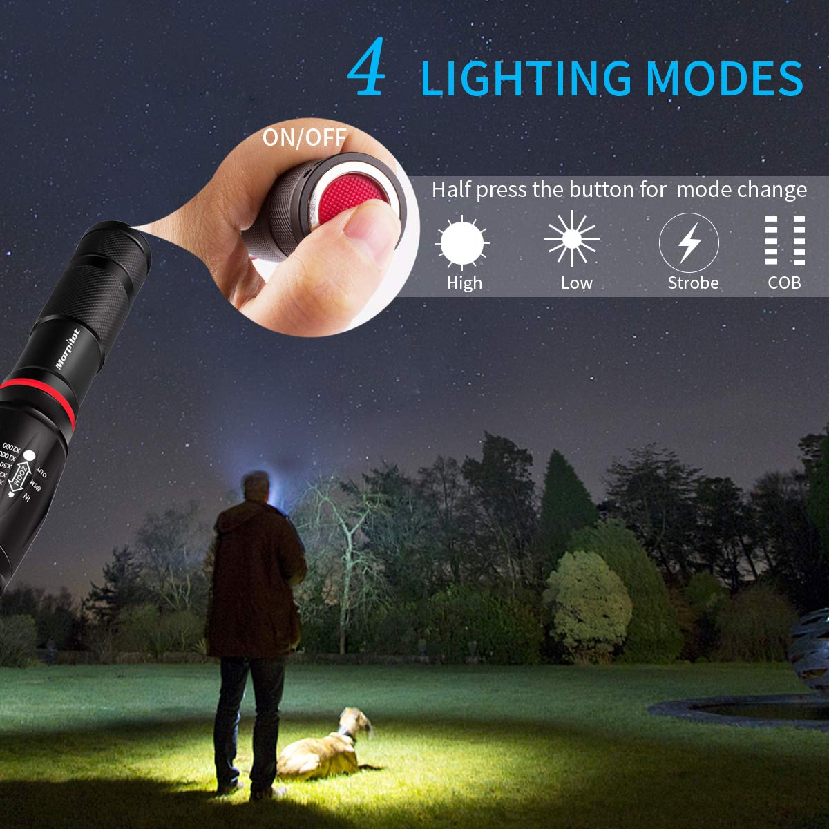 LED Tactical Flashlight, Built-in Light Zoom Telescoping LED COB Work Light with 4 Modes and Magnetic Base for Work Camping Hiking