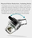 Dual Drivers Earbuds with Detachable Cables VJJB N1 Earphones Deep Bass earphones HiFi Audio, Noise Isolating for