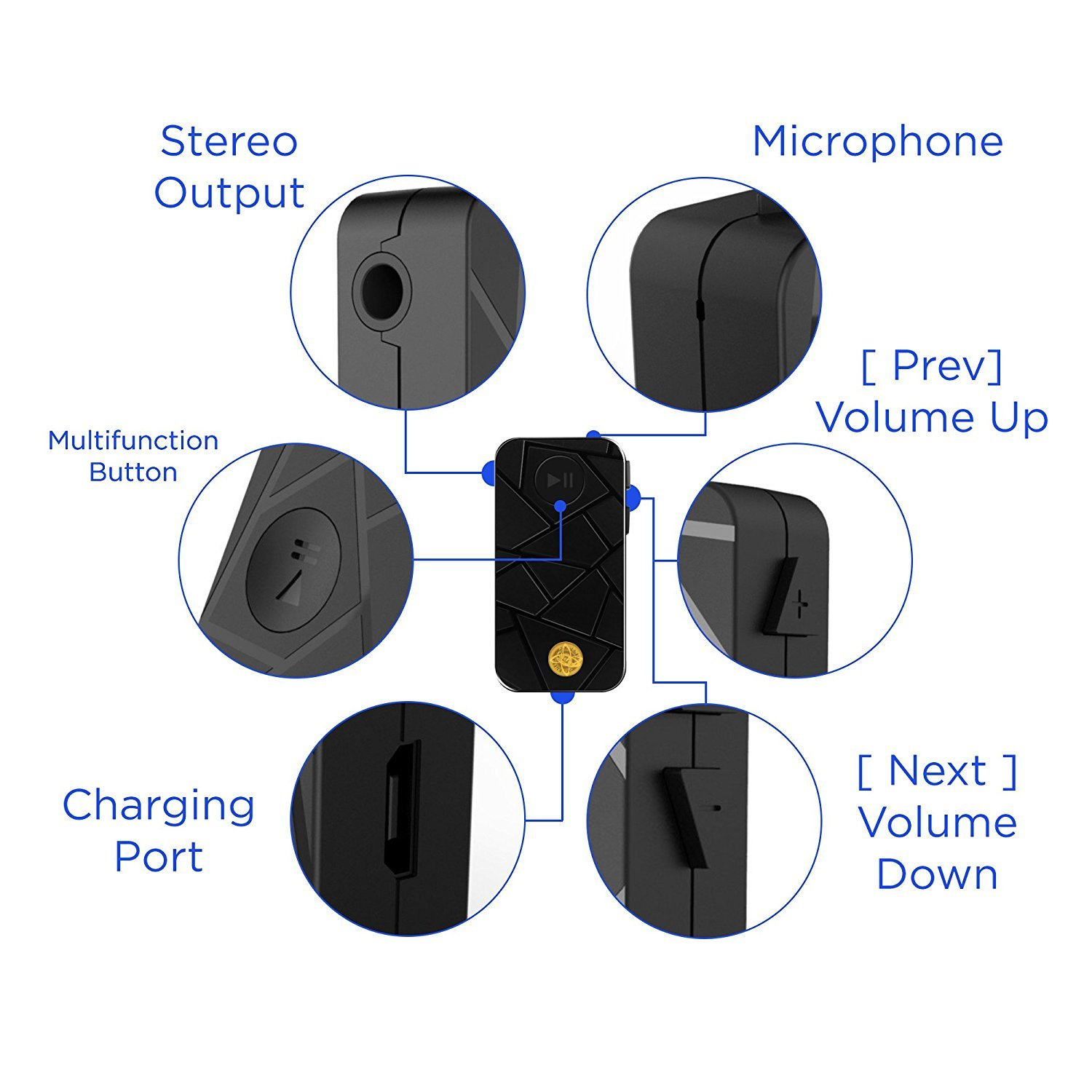 FlatFin Bluetooth Hands-free Car Kit MP3 Music Player for iPhone X 8G 7 Plus 6s 5s Bluetooth Music Audio Stereo Adapter Receiver for Car 3.5mm AUX Samsung Galaxy S8 S7 S6 Edge C7 J7 Note 8 6 Android