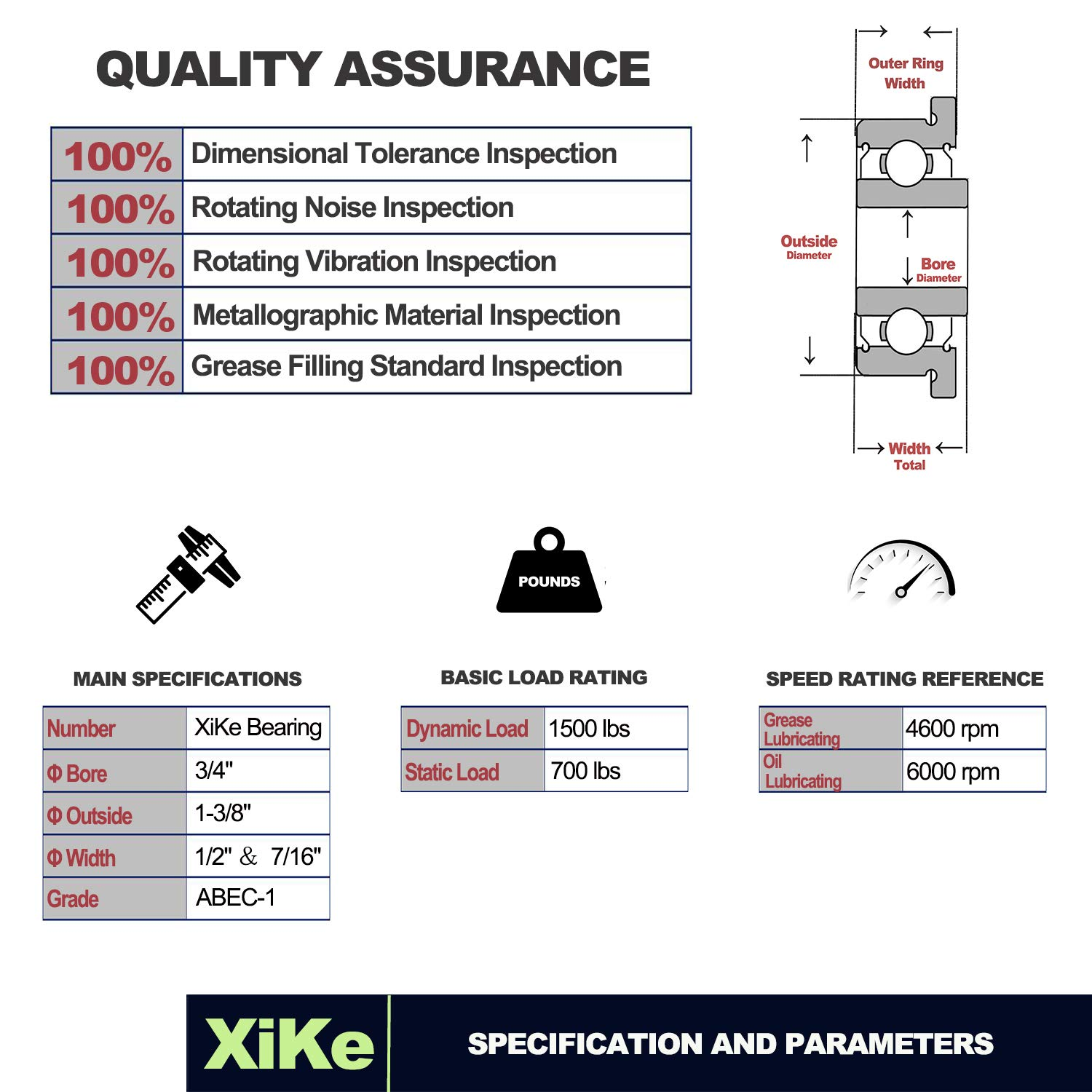 XiKe 4 Pack ID 3//4 x OD 1-3//8 Flanged Ball Bearing Lawn Mower Wheelbarrows Carts /& Hand Trucks Wheel Hub for Suitable Replace Marathon MTD JD and Toro and Snapper.