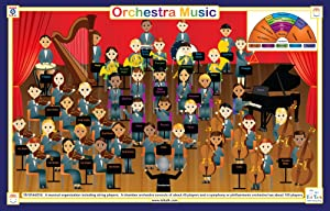 Tot Talk Orchestra Activity Educational Placemat for Kids, Washable and Long-Lasting
