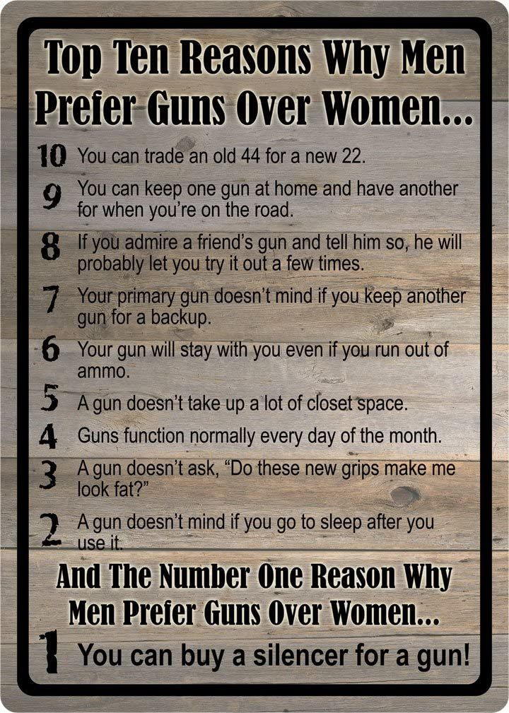Top 10 Reasons Men Prefer Guns Over Women 2nd Amendment Metal Sign Indoor Outdoor