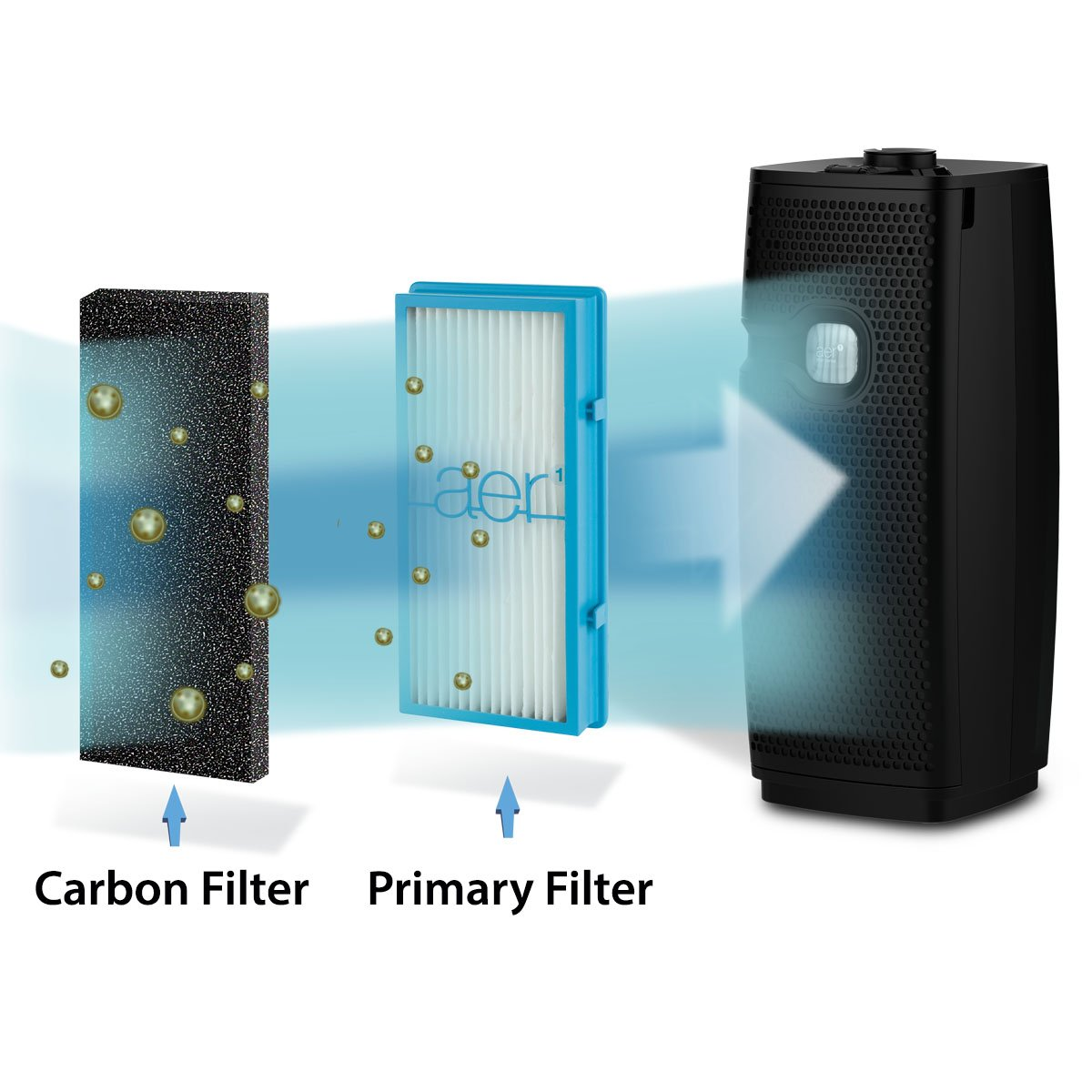 Holmes Carbon Filters HAPF60, Filter C, 4 Pack