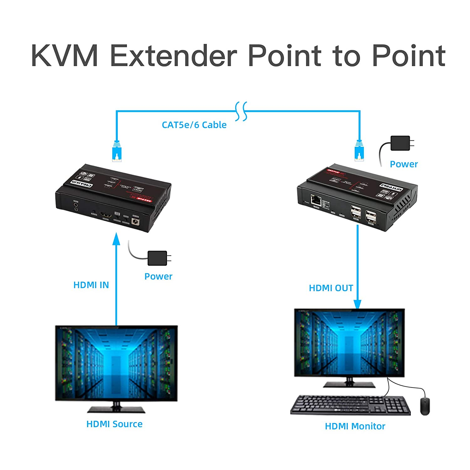 KVM Switch HDMI 4 Port TreasLin 4x1 Quad Multi-viewer USB PC Selector,1080P@60Hz Seamless Switcher with Remote Supports RCA Output