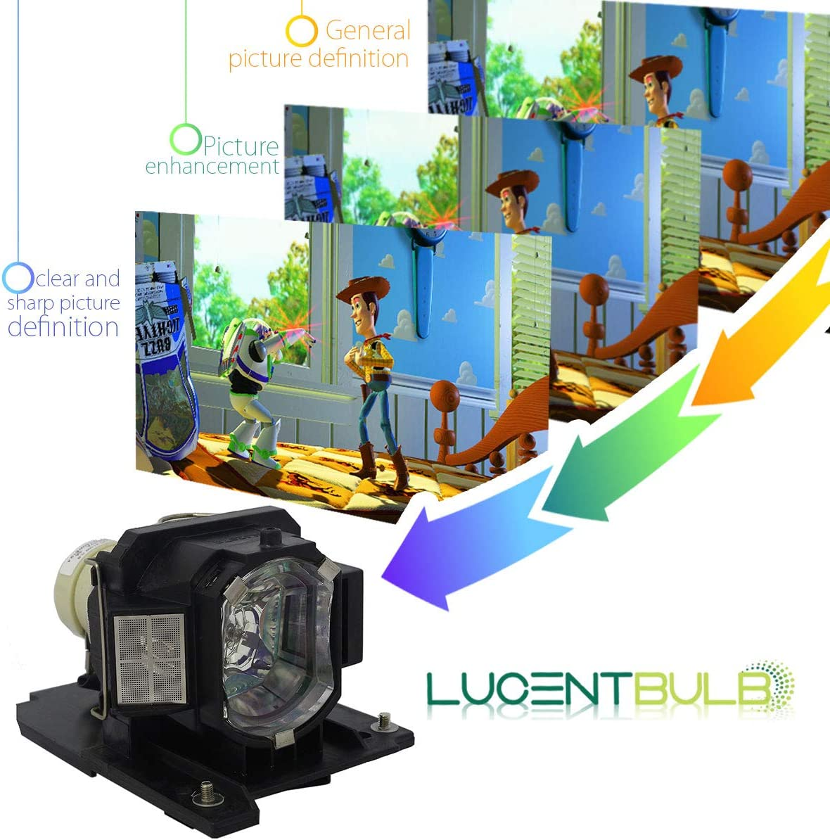 for Hitachi DT01291 Lamp Catridge by LucentBulb fits CP-WU8450 CP-WUX8450 CP-WX8255 CP-X8160 LW551i LWU501i LX60