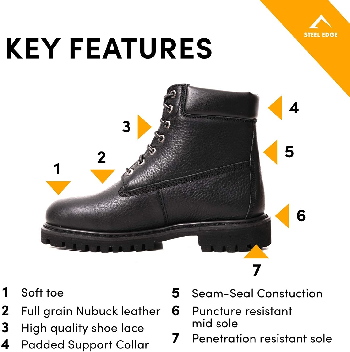 """6"""" Men's Soft Toe Work Boots - Stylish Leather Work Boots - Lace Up, Oil and Slip Resistant Boots with Rubber Outsoles Black"""