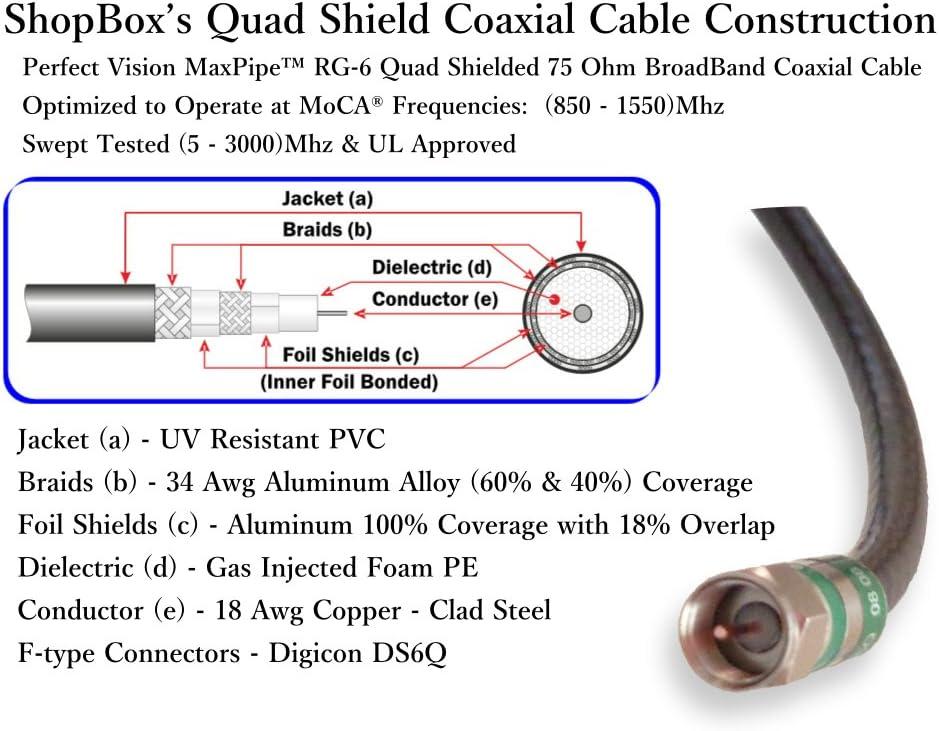 ShopBox Black Quad Shield RG-6 Coax Cable for 5 Foot CATV, Satellite TV, or Broadband Internet