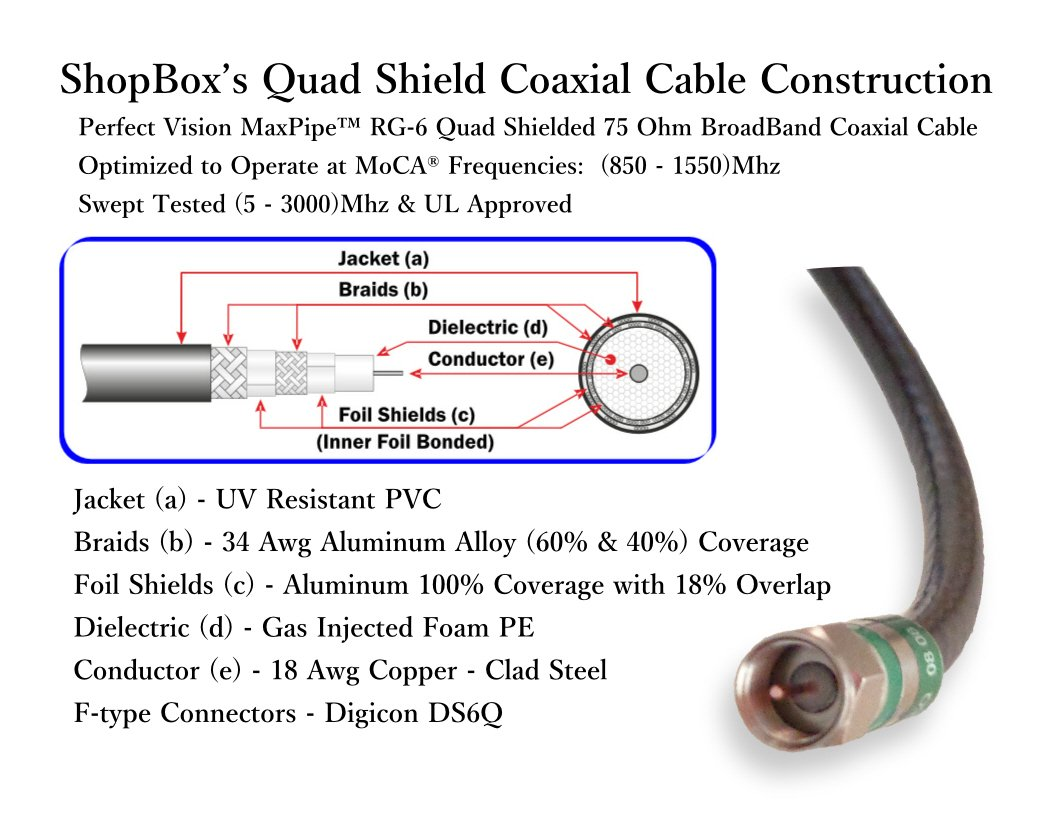 Black Quad Shield Rg 6 Coax Cable For Catv Satellite Time Warner Outside Box Wiring Diagram Tv Or Broadband Internet 50 Foot By Shopbox Electronics
