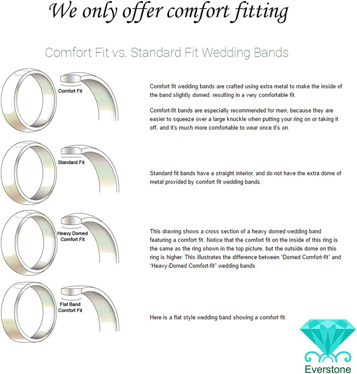 Everstone Titanium Rings for Men Women/  Matte Beveled Polished Edge Gold 5mm//7mm Size 3.5-16.5