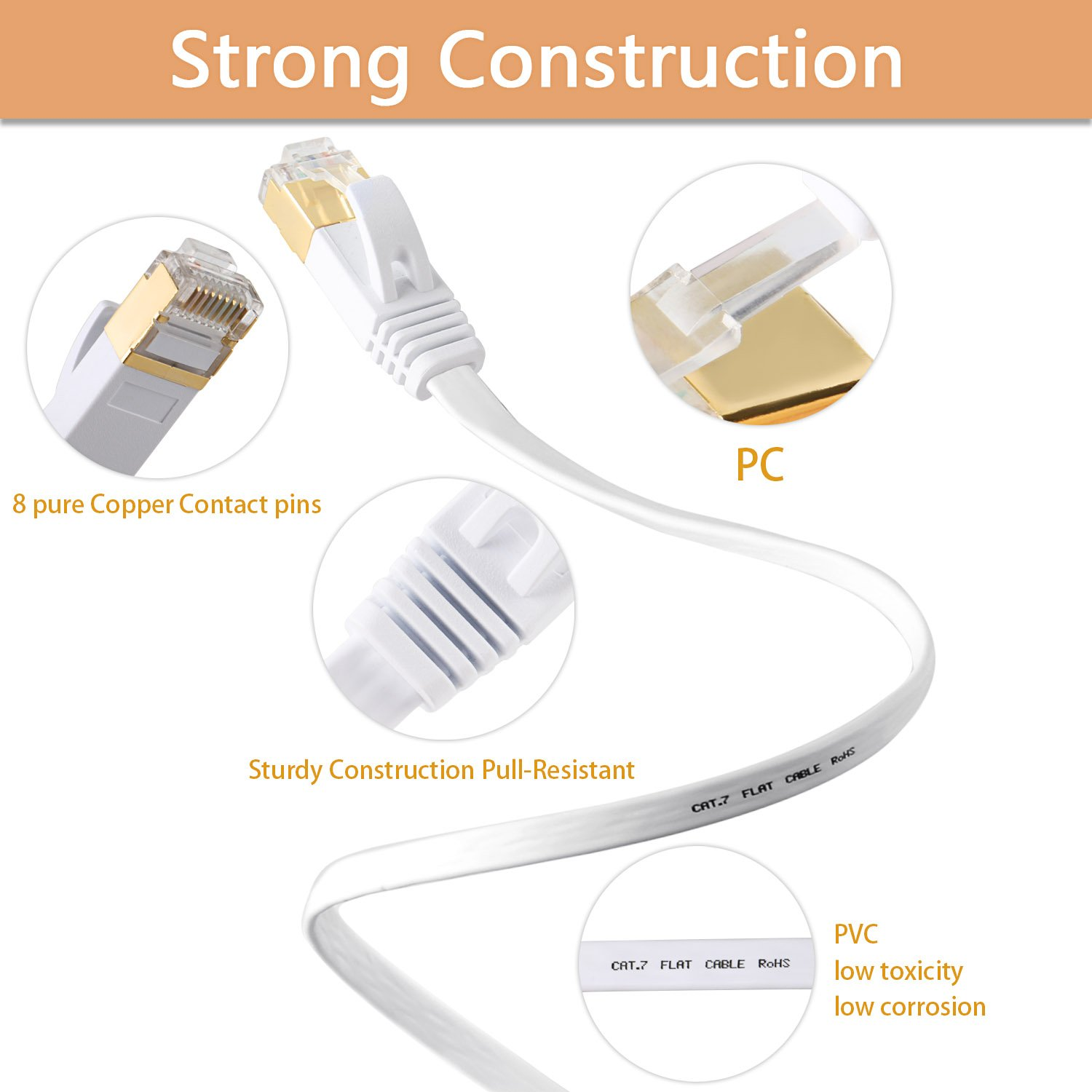 50 ft Ethernet Cable Cat7,Flat Gigabit Network Cable for Computer/Router with Clip&RJ45 Connector,Higher Speed Than Cat6/Cat5 Shielded Internet LAN Cord for PS4,Xbox,Adapter,Switch,Modem,PC-White by MATEIN (Image #4)