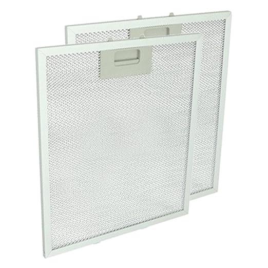 Spares2go - Filtro extractor de rejilla de ventilación para ...
