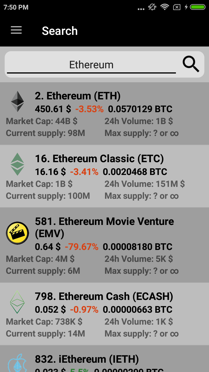 CryptoPrice - Watch live Market prices of bitcoin ethereum monero and more than 1600 other crypto coins!