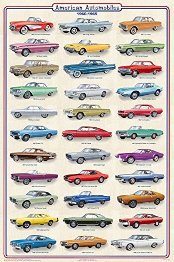 American Automobiles 1960-1969 Laminated Educational Car Transportation Reference Chart Print Poster 24x36