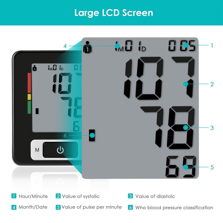 amzdeal - Tensiómetro electrónico de muñeca con gran precisión, Tensiómetro digital con detección de ritmo cardiaco y 2 * 90 memoria de datos: Amazon.es: ...
