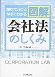 図解会社法のしくみ