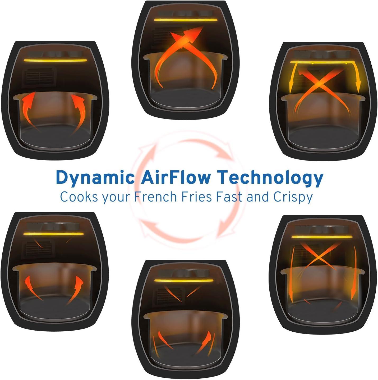 dynamic airflow technology
