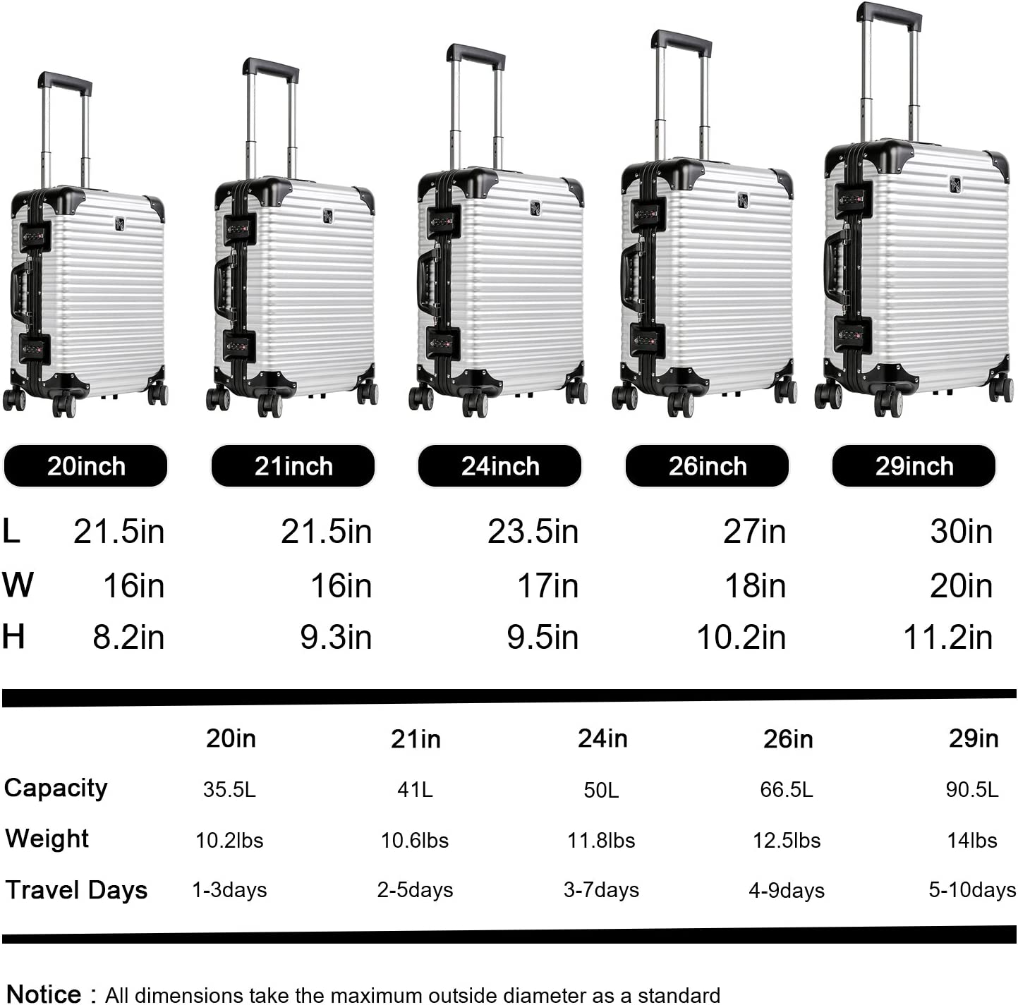 Luggage by LANZZO Aluminum Travel Suitcase Magnesium Alloy with Spinner Wheels TSA Lock Approved Hardshell