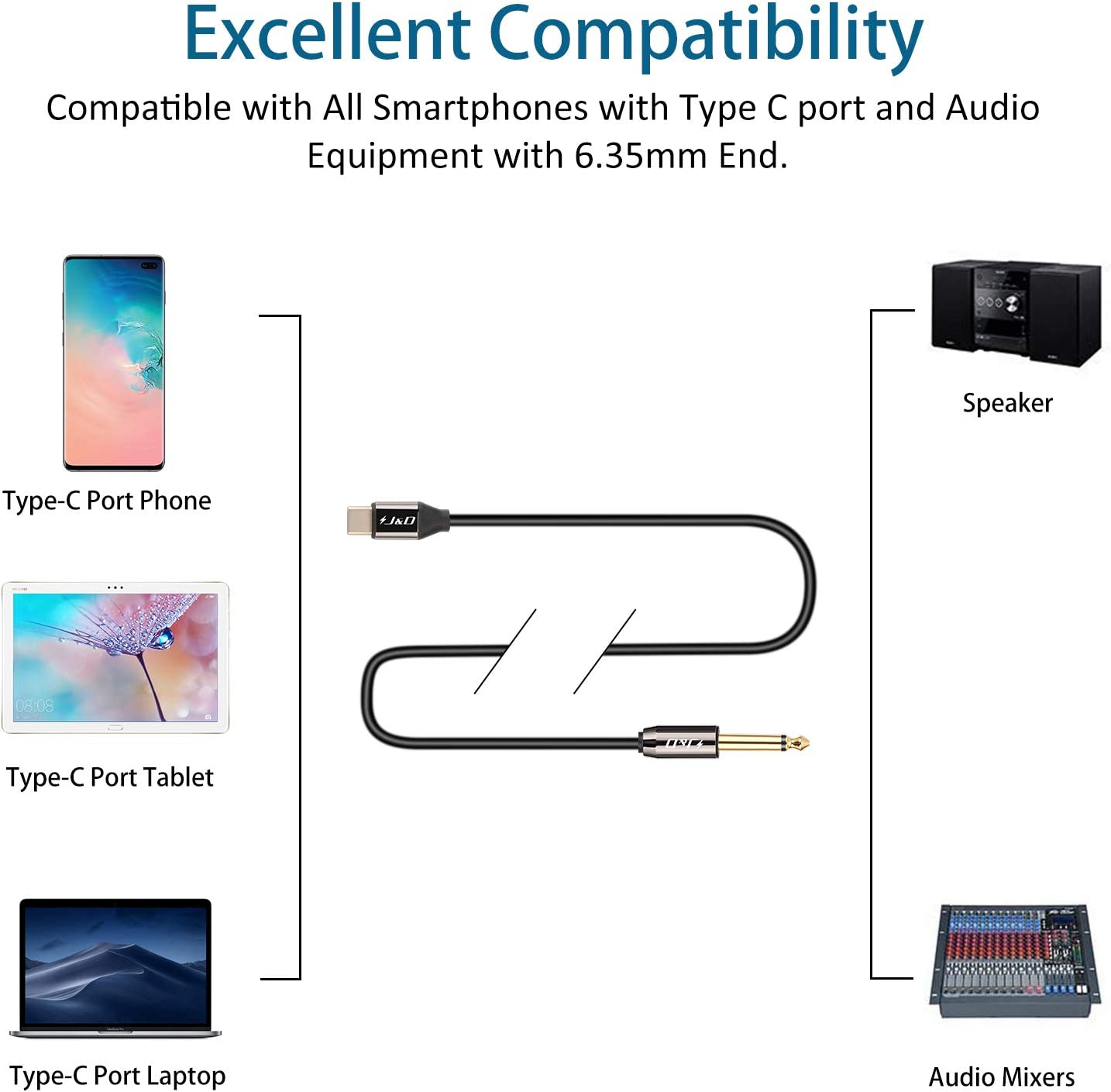 Gold Plated USB Type C to 6.35mm 1//4 inch Male TS Mono Interconnect PVC Shelled Aux Adapter Cable J/&D USB-C to 6.35mm 1//4 inch TS Audio Cable 3.3 Feet