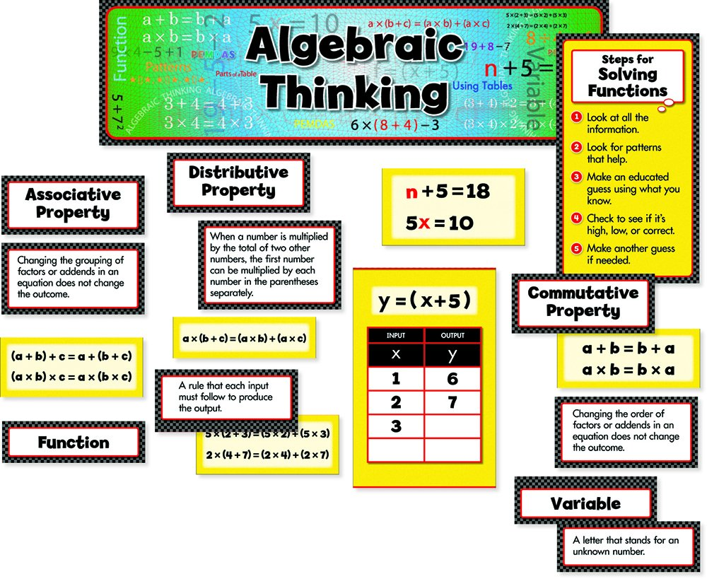 Creative Lehre Press Mini Bulletin Board Set Algebraic Thinking