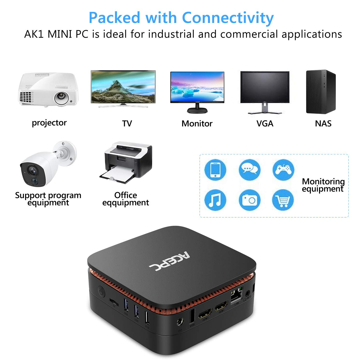ACEPC AK1 Mini PC Windows 10 Pro64bit Intel Celeron Apollo Lake J3455 Processorup to 23GHz Desktop