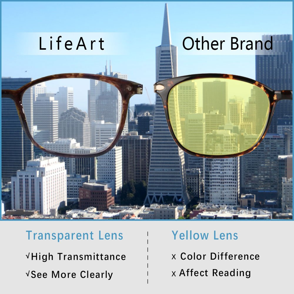 LifeArt Blue Light Blocking Glasses,Cut UV400 Transparent Lens,Computer Reading Glasses,Anti Eyestrain/Anti Scratch/Anti Smudgy,Sleep Better for Women/Men(LA_Nola,0.00,No Magnification)