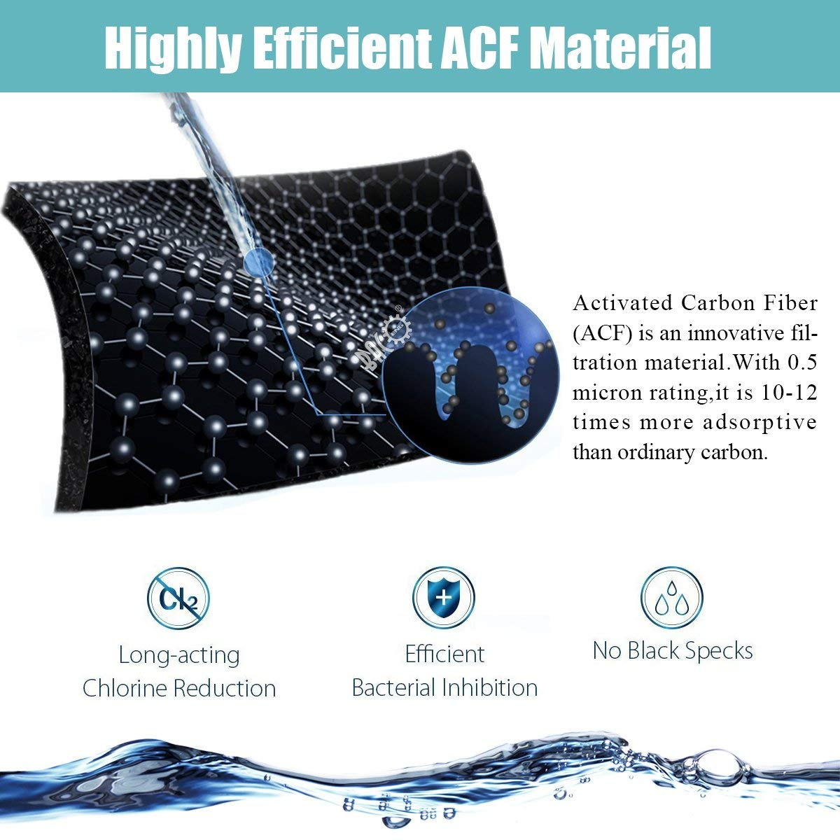 BRIAN /& DANY Premier Faucet Water Filter