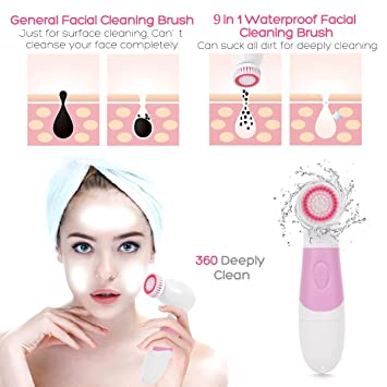Image result for face brush women