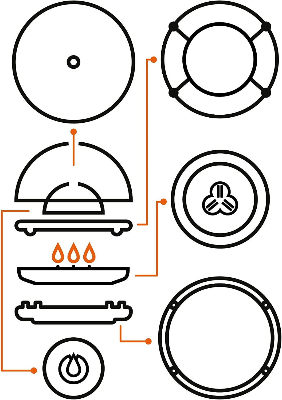 un diffuseur de parfum un bruleur bougie pour chauffe plat.Gadget insolite cuisine et objet satisfaisant pour deco maison Egloo Turquoise -Un appareil de chauffage des humidificateur