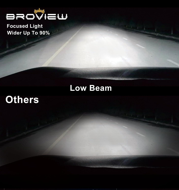 Great Amazon.com: BROVIEW S5 H7 High Power LED Low Beam Headlight Conversion  Kit,Meeting Beam Headlight Kit,Fog Light,8000 LM Bulb Kit   (2pcs/set):  Automotive Images