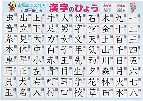 Amazon | 小学1年生の漢字 お風呂 ポスター A3サイズ (420×297mm ...