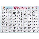 小学1年生の漢字 お風呂 ポスター A3サイズ (420×297mm)【日本製 防水 知育玩具 A3 ポスター 学習ポスター】