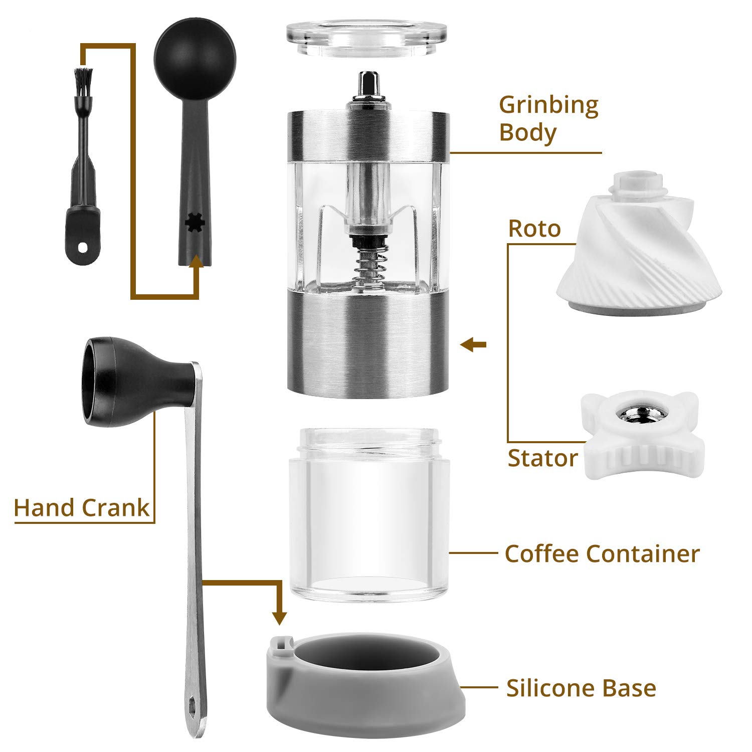 Manual Coffee Grinder with Adjustable Setting - Portable Coffee Grinder, Conical Ceramic Burr Mill for Camping, Travel, Picnics