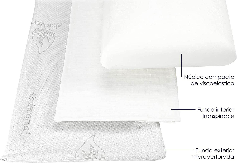 Comparativa almohadas