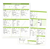 Real Estate Property Analysis Pad - A Complete