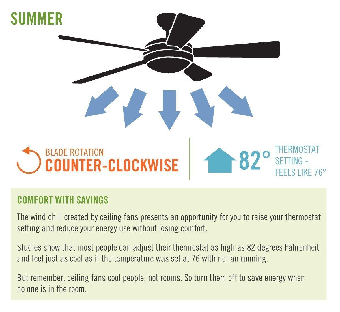 Hunter Thermostat Wiring Diagram Nilzanet – Duo Therm Thermostat Wiring Diagram