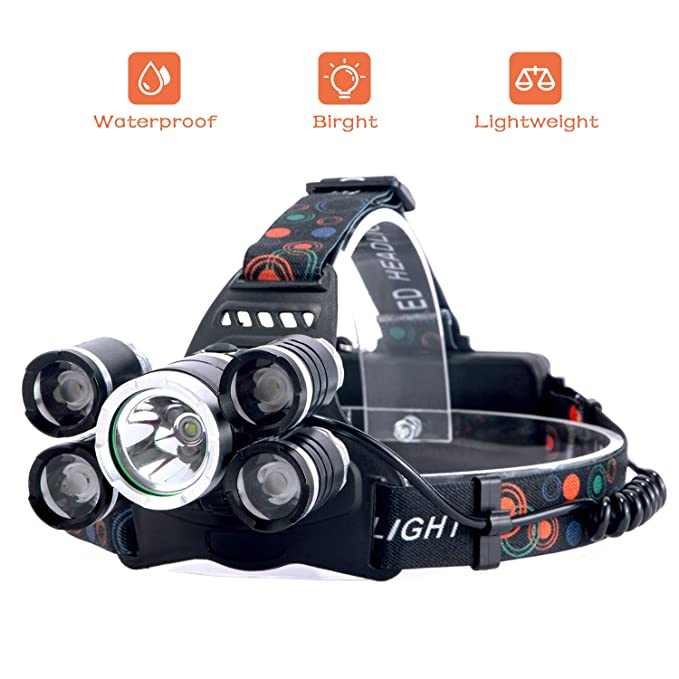 Review Headlamp Rechargeable, LED Headlight
