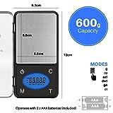 Smart Weigh ZIP600 Ultra Slim Digital Pocket Scale