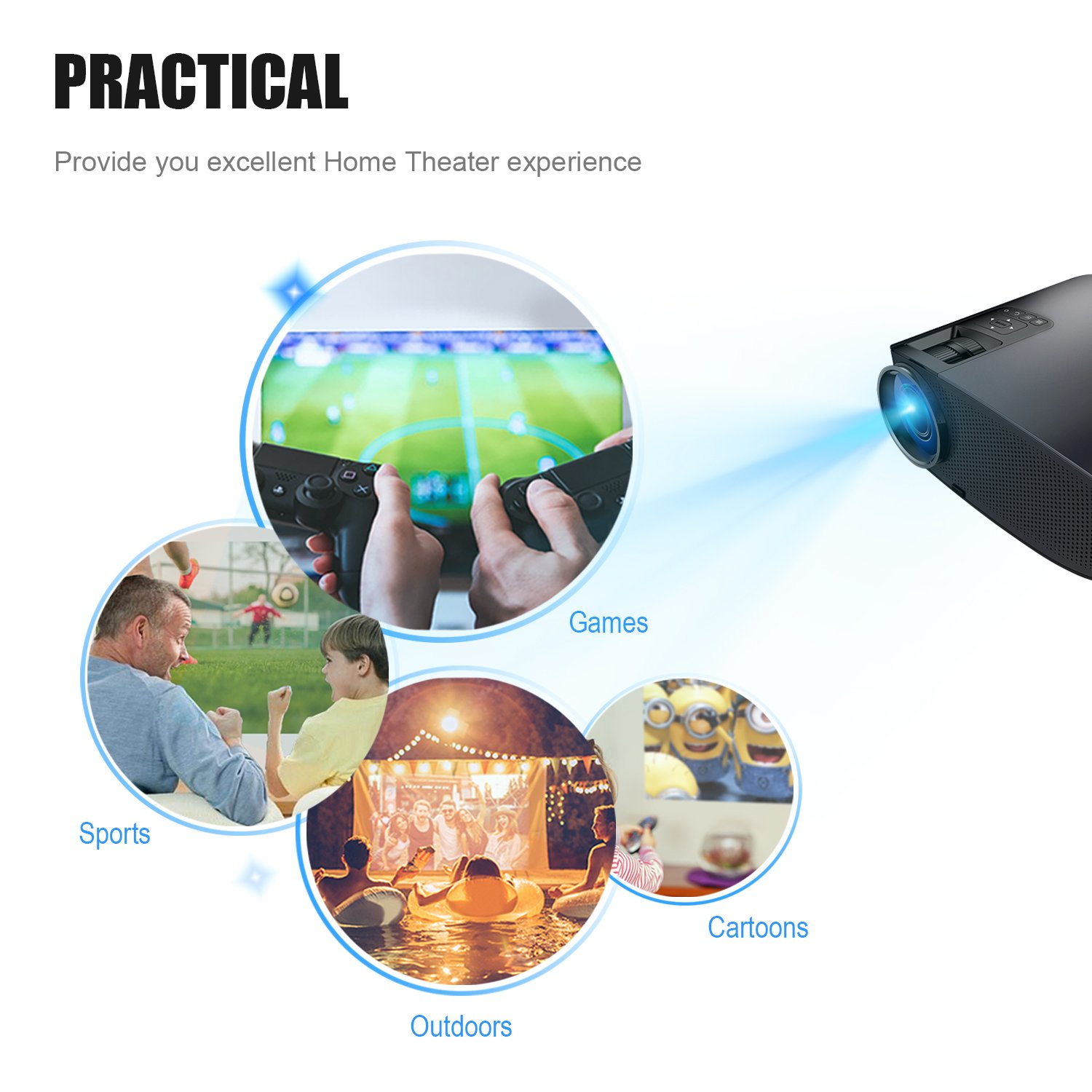 Projector Video Movie Home Theater 3500 lumens 1280x800 Native Resolution Support 1080P LED Projector for iPhone Laptop Andriod Smartphone PS4 Xbox TV Box Fire TV WS610 by BeamerKing by BeamerKing (Image #5)