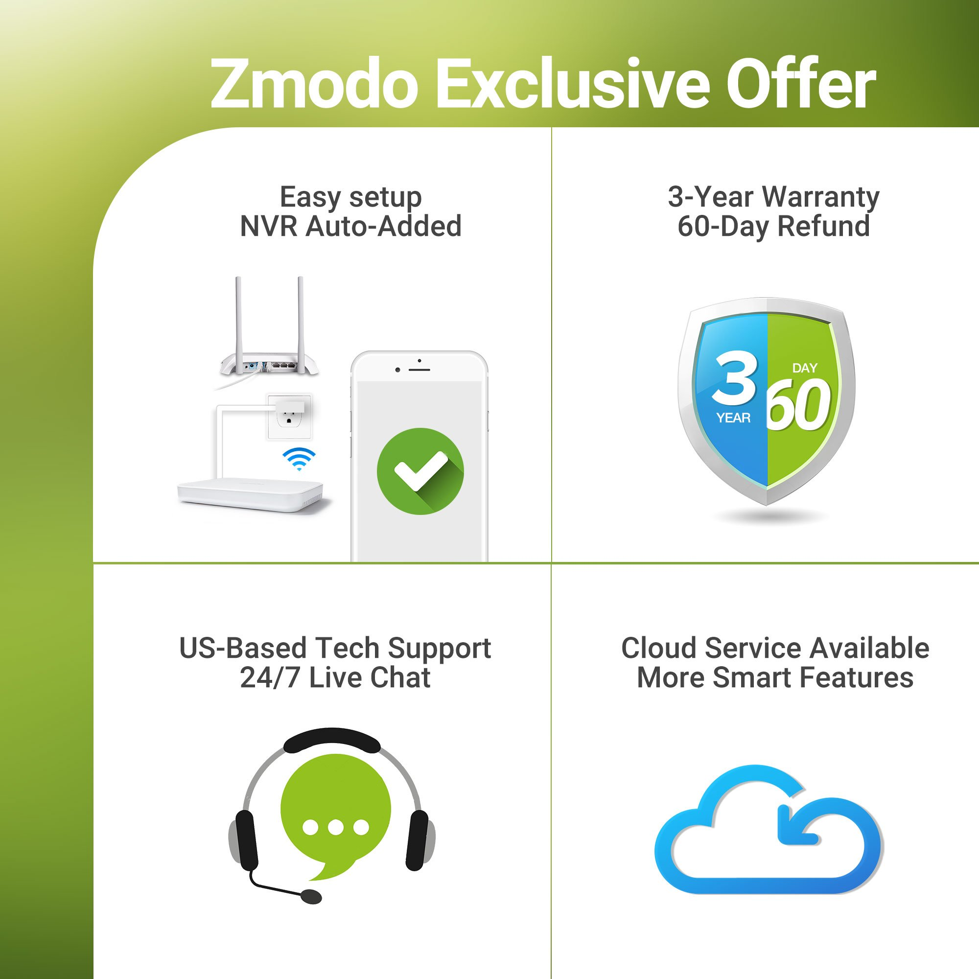 Zmodo 8CH Wireless Security Camera System - 1080P HDMI NVR with 500GB Hard Drive, 4 x 720P HD Indoor/Outdoor Wireless Cameras Night Vision - WiFi Easy Installation No Video Cables Needed by Zmodo (Image #1)