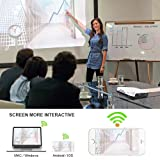 WOWOTO DLP LED Video Projector 1280x800 HD