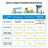 WoodyKnows 3 in 1 Nasal Filters for Allergy Relief, Combine Ultra Breathable, Super Defense and Gas & Pollutant Reducing Nasal Screen