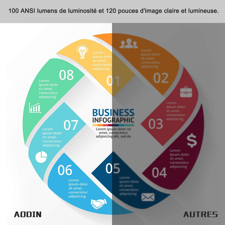 AODIN - Proyector de Bolsillo portátil DLP LED AirGo-Gris: Amazon ...