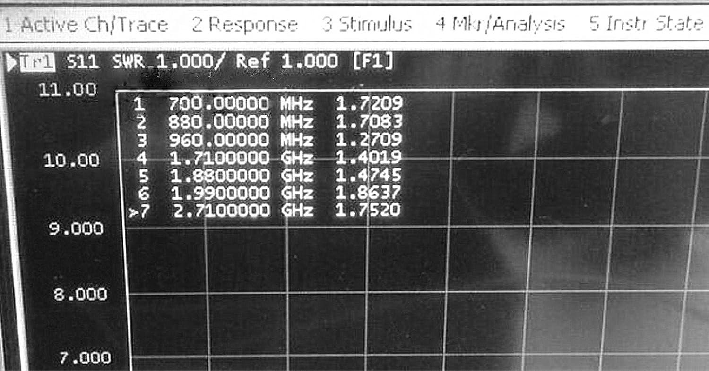 LM YN 2G 3G 4G GSM GPRS CDMA Terminal Antenna T Antenna Wireless Module Antenna