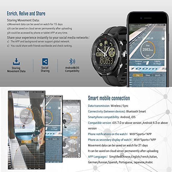 CN&Q 50 Metros Resistente al Agua 1.24 Pulgadas Robot Reloj Inteligente Vista Completa,Silver: Amazon.es: Hogar