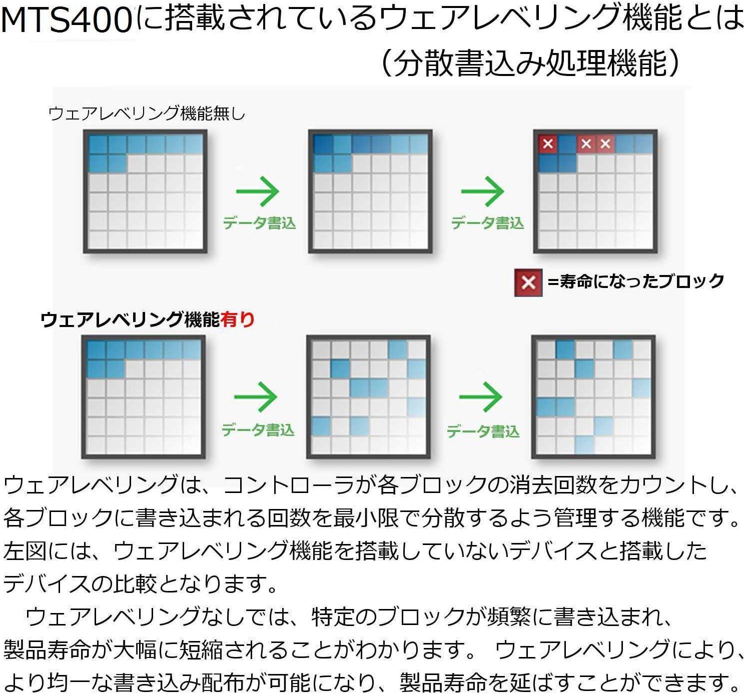 Transcend TS64GMTS400 - Disco Duro sólido Interno SSD M.2 de 64 GB ...
