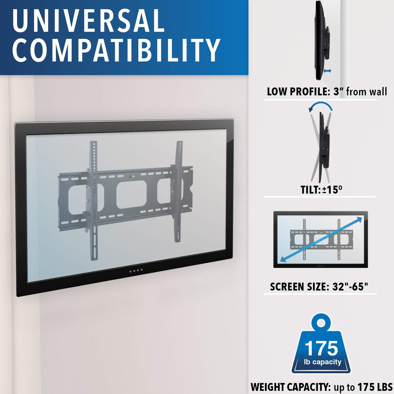 Mount It Tilting Tv Wall Bracket For Samsung Sony Block Diagram Led Monitor Vizio Lg Panasonic Tcl Element 32 40 42 47 50 55 60 65 Inch Tvs Vesa 200x200 400x400