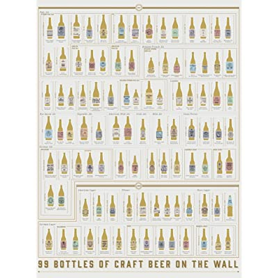 99 BOTTLES OF CRAFT BEER ON THE WALL Canvas Wall Art Beautiful Picture Prints living Room Bedroom Home Decor Decorations UnStretched And No Framed 32'x24'